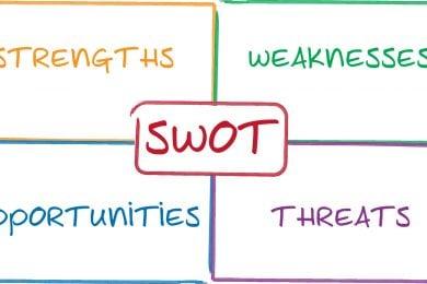 Phân tích doanh nghiệp (kì 3) – Phân tích điểm mạnh, điểm yếu, cơ hội, thách thức bằng SWOT