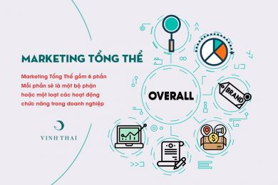 marketing tổng thể, khóa học marketing online